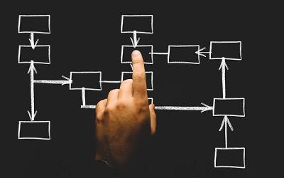 Jak zarabiać na giełdzie w każdych okolicznościach [9 strategii]