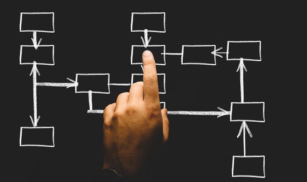 Zdjęcie: schemat narysowany na tablicy. Jak zrobić plan finansowy.