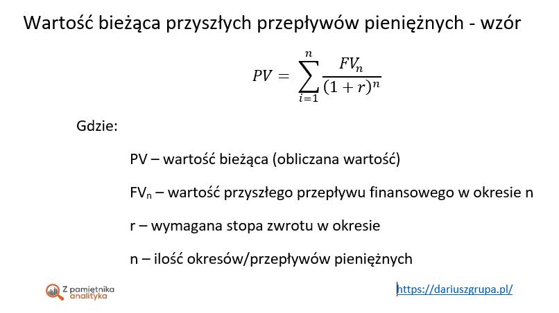 Wartość bieżąca przyszłych przepływów pieniężnych. Wzór z wyjaśnieniem użytych symboli.