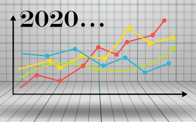 Inwestowanie w 2020 – lekcje z 2019 roku