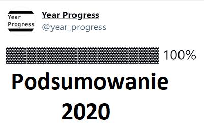 Top 10 wpisów z 2020 roku